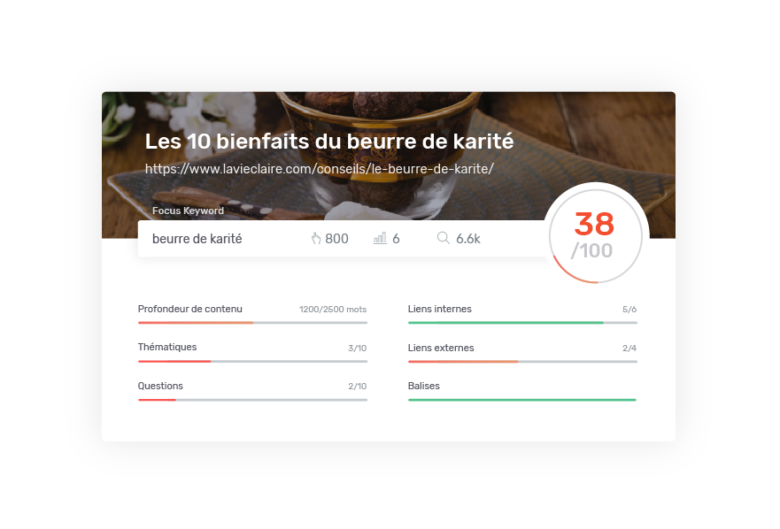 contenu article suggestion thematiques audience