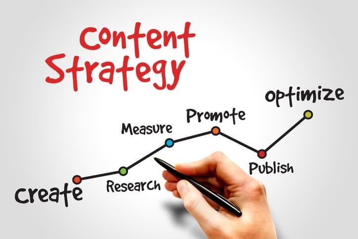 Content Strategy et performances seo
