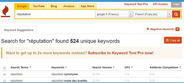 outil gratuit google suggest keywordtoolio