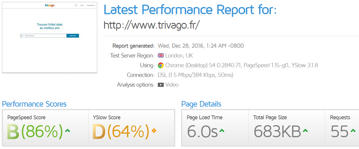 pagespeed-trivago