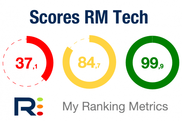 Score RM Tech