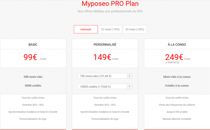 MyPoseo Offre Pro