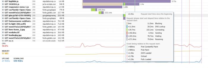 Analyse de chargement des ressources en cascade GTMetrix