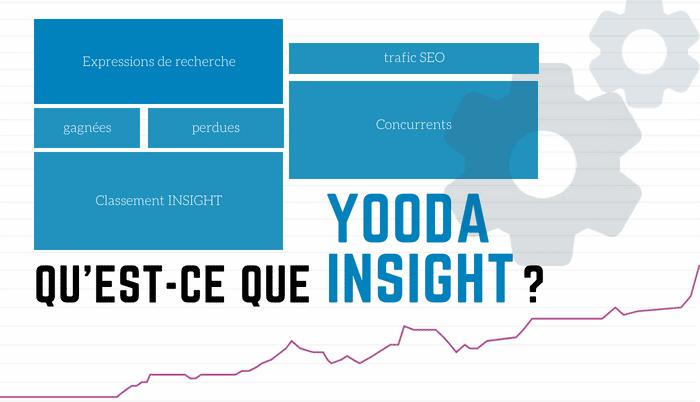 C'est quoi Yooda Insight ?