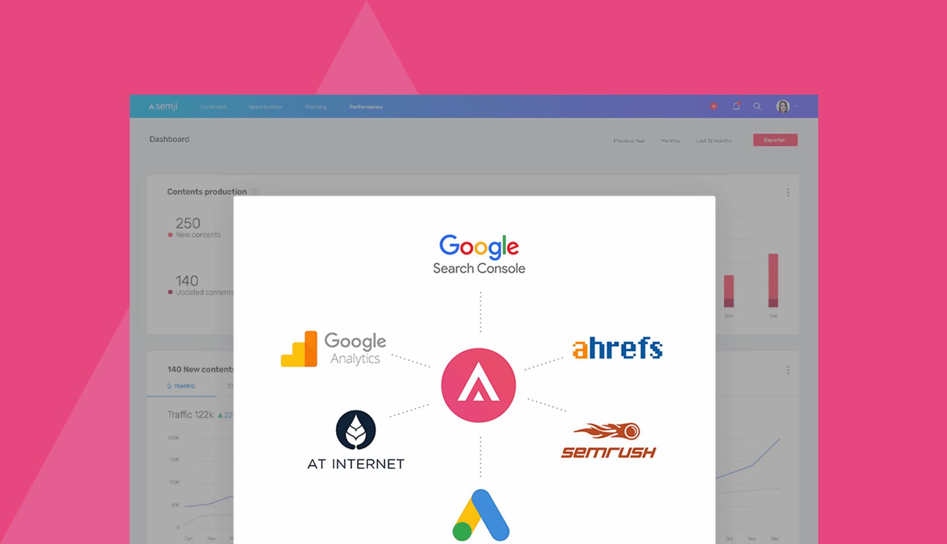 Suivre toutes les performances SEO de vos contenus grâce aux intégrations des données Google Analytics, Search Console et AT Internet