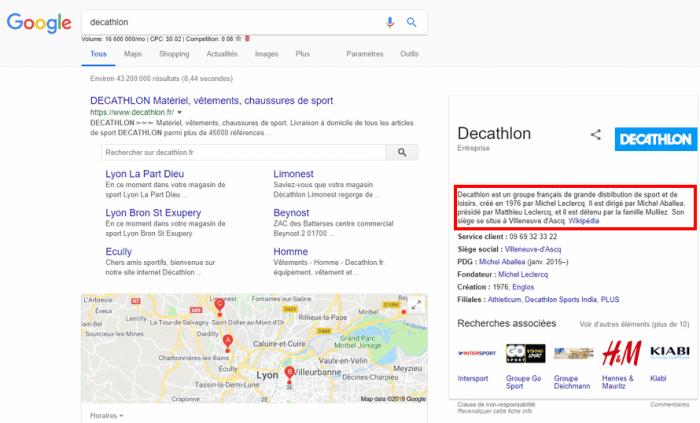 Description Google My Business