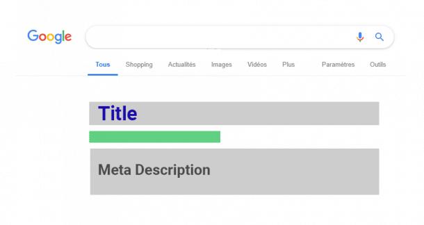 Title et MetaDescription