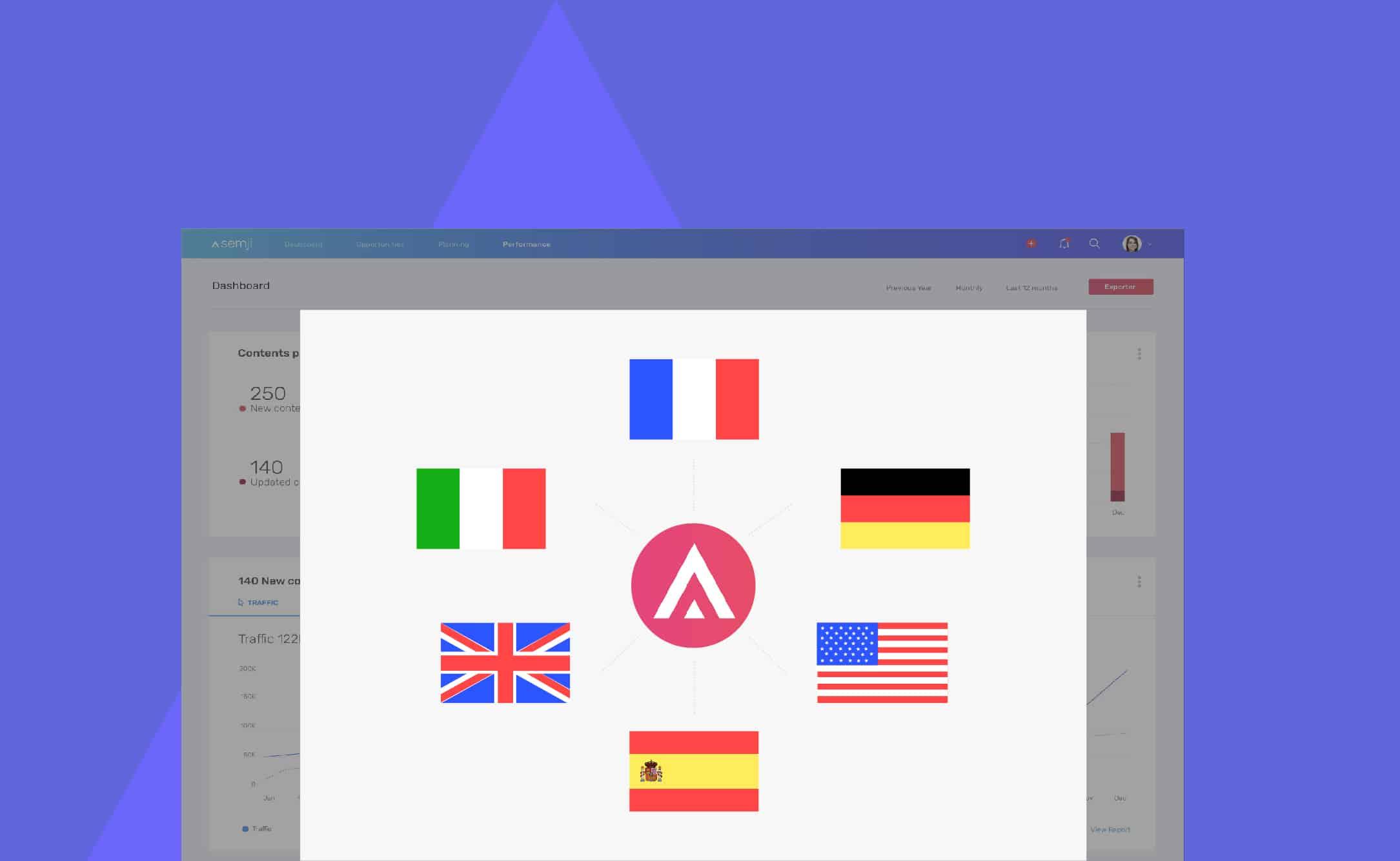 SEO international :  optimisez vos contenus pour 128 pays et 5 langues avec Semji !