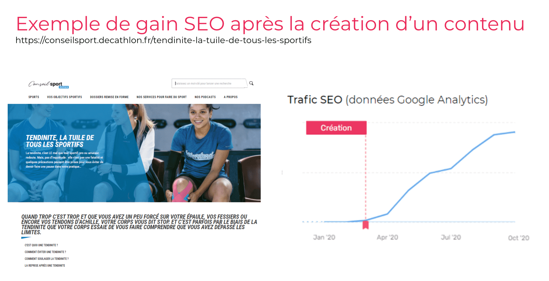 Exemple de gain seo après la création de contenu