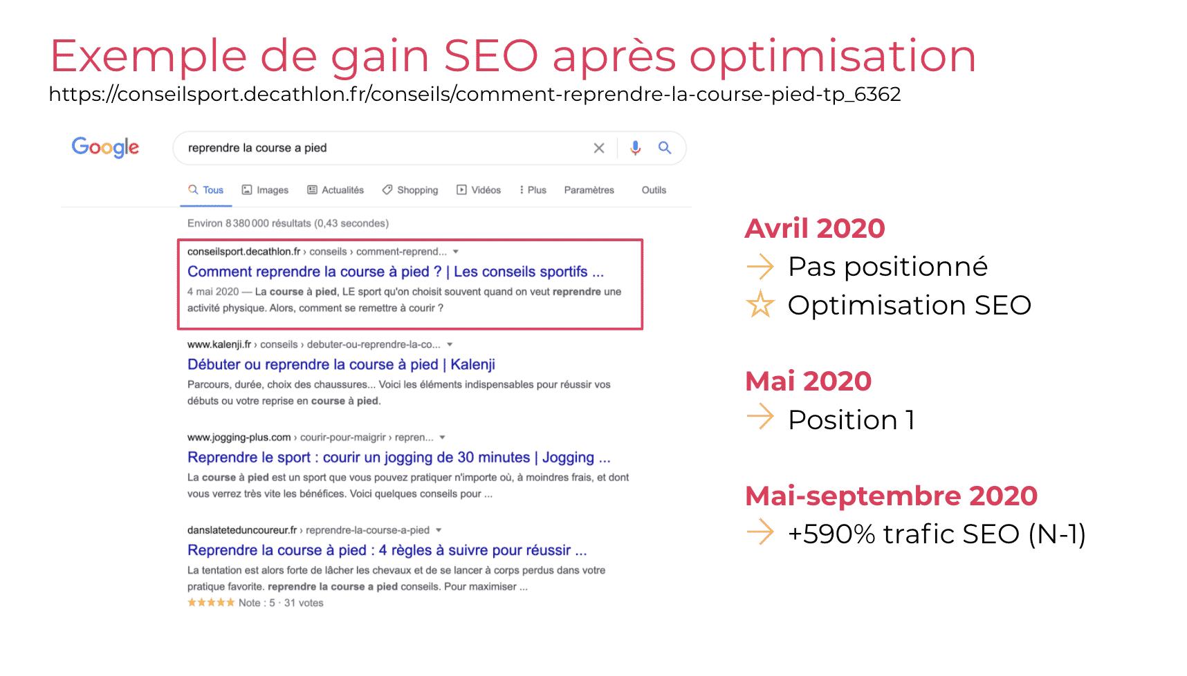 Exemple de gain seo après optimisation
